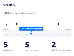 Parlor CES results UI